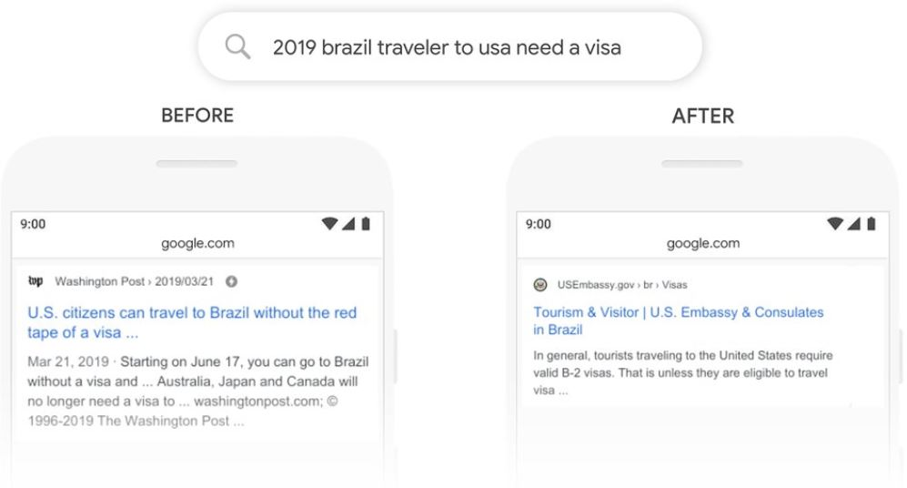 Google BERT novità SEO esempio - Anice agenzia SEO Torino